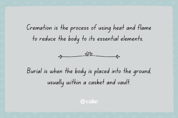Text with the definitions of cremations and of burials