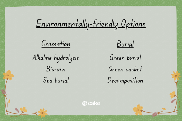 List of environmentally-friendly cremation and burial options with images of flowers
