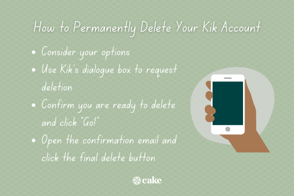 Steps to delete your Kik account with an image of a hand holding a phone