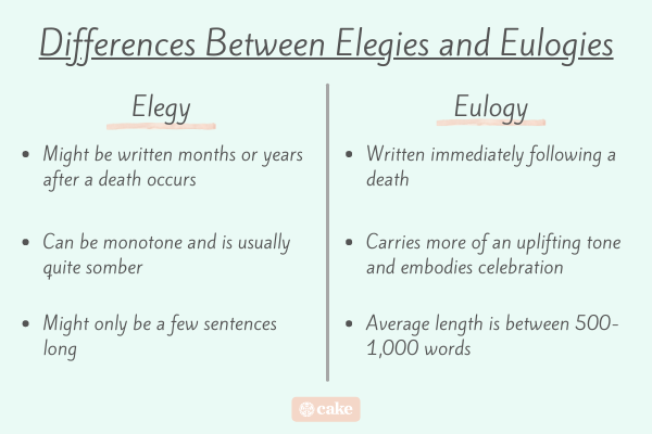 List of differences between an elegy and a eulogy