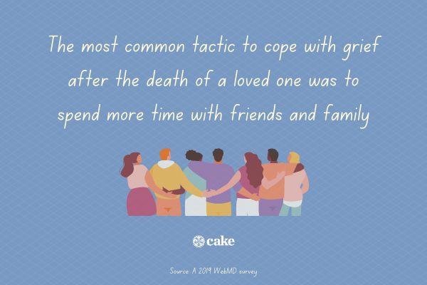 A fact about coping with grief with an image of people gathered with arms around one another