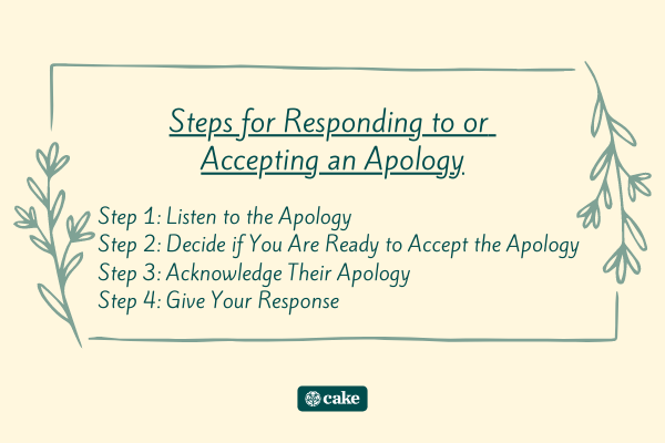 Steps on how to respond to or accept an apology