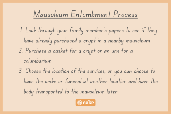 Mausoleum entombment process steps