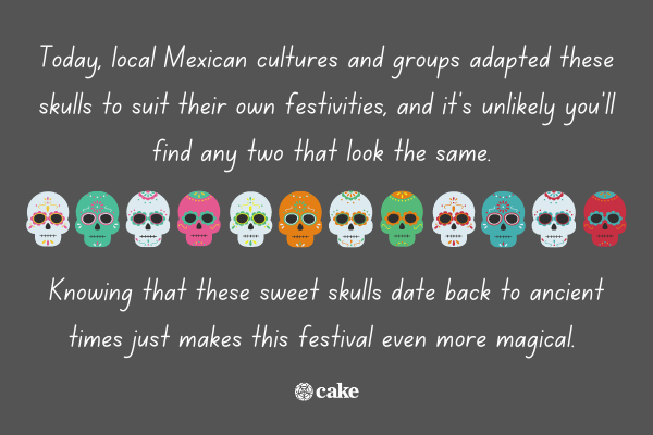Historical fact about sugar skulls with images of skulls