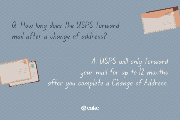 Text with information on how the USPS and forwarding mail with images of mail