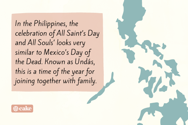 Text about day of the dead celebrations in the Philippines with an image outline of the country