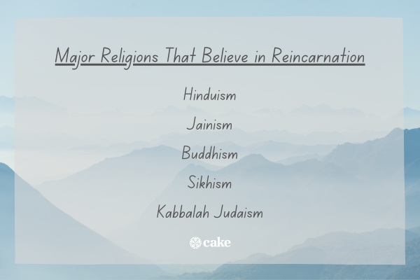List of major religions that believe in reincarnation with an image of mountains in the background